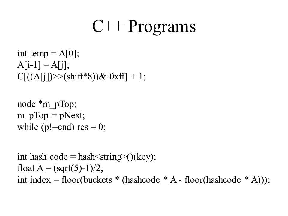 C++ Programs node *m_pTop; m_pTop = pNext; while (p!=end) res = 0; int temp = A[0]; A[i-1] = A[j]; C[((A[j])>>(shift*8))& 0xff] + 1; int hash code = hash ()(key); float A = (sqrt(5)-1)/2; int index = floor(buckets * (hashcode * A - floor(hashcode * A)));