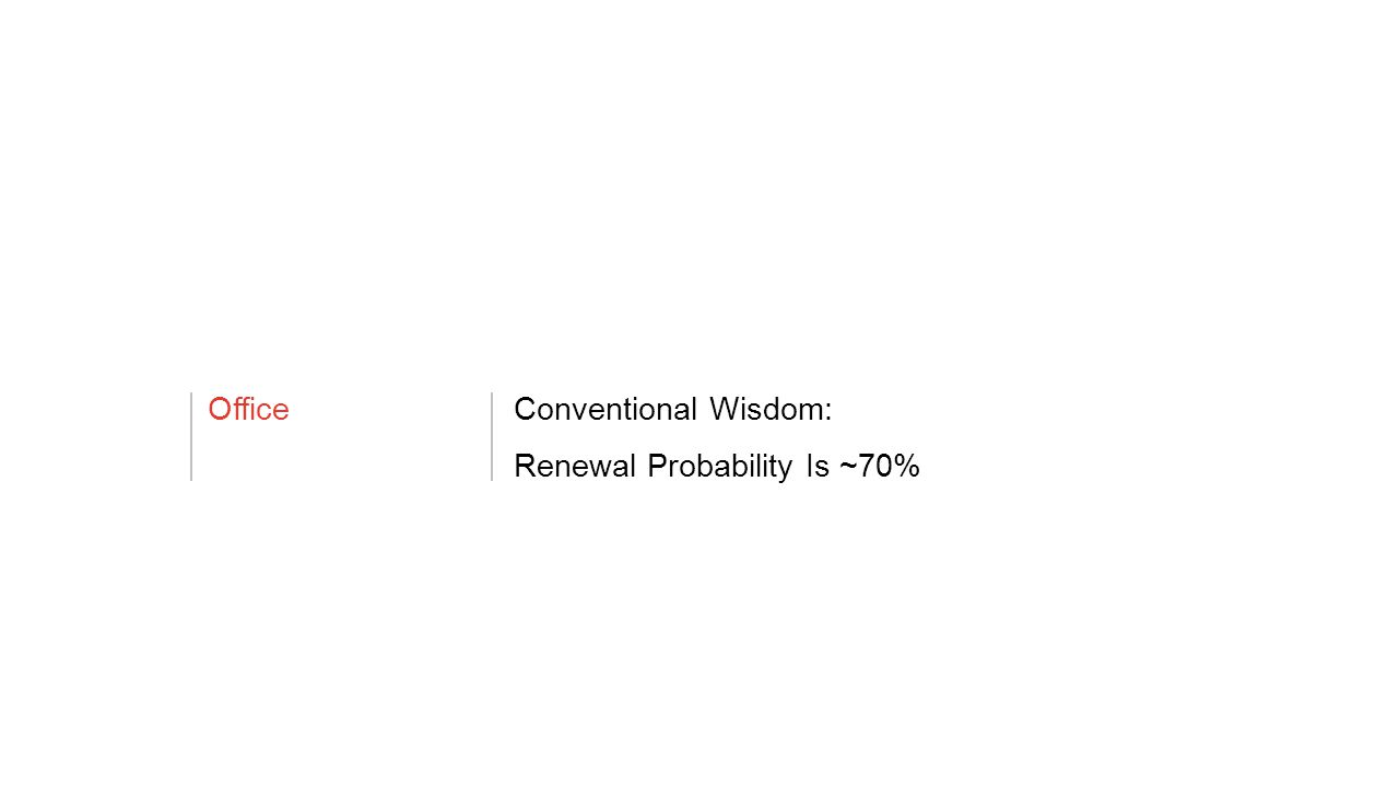 OfficeConventional Wisdom: Renewal Probability Is ~70%