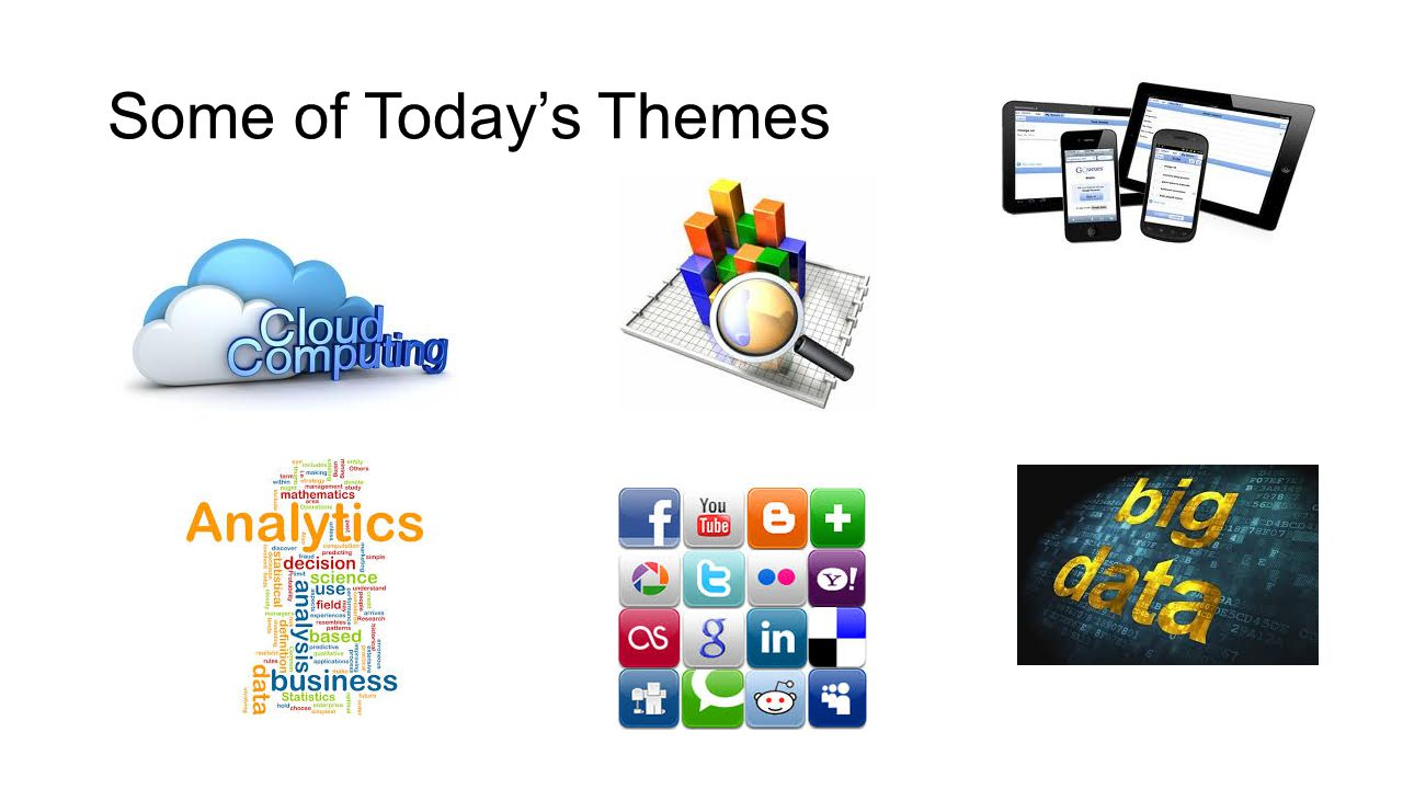 Some of Today's Themes