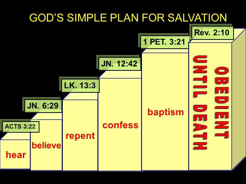 GOD'S SIMPLE PLAN FOR SALVATION hear believe repent confess baptism ACTS 3:22 JN. 6:29 LK. 13:3 JN. 12:42 1 PET. 3:21 Rev. 2:10