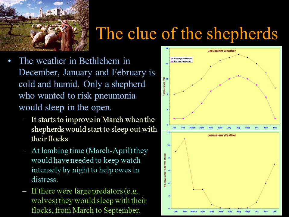 The clue of the shepherds The weather in Bethlehem in December, January and February is cold and humid.