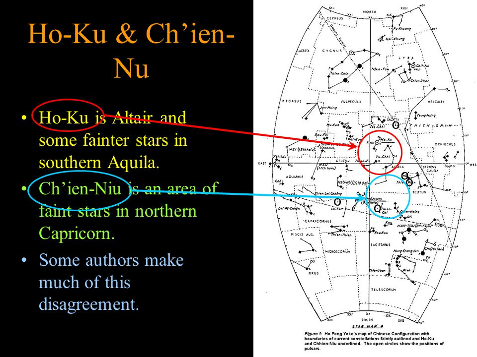 Ho-Ku & Ch'ien- Nu Ho-Ku is Altair and some fainter stars in southern Aquila.