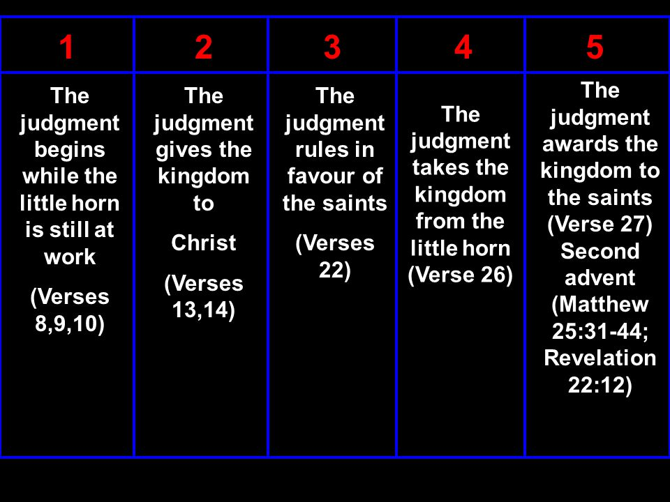 The judgment begins while the little horn is still at work (Verses 8,9,10) The judgment gives the kingdom to Christ (Verses 13,14) The judgment rules
