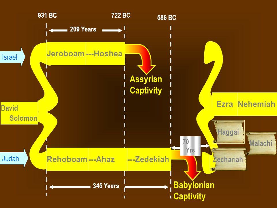 David Solomon Jeroboam Judah Israel 931 BC Rehoboam ---Hoshea 722 BC ---Ahaz---Zedekiah Assyrian Captivity 586 BC Babylonian Captivity 209 Years 345 Years 70 Yrs EzraNehemiah Haggai Zechariah Malachi