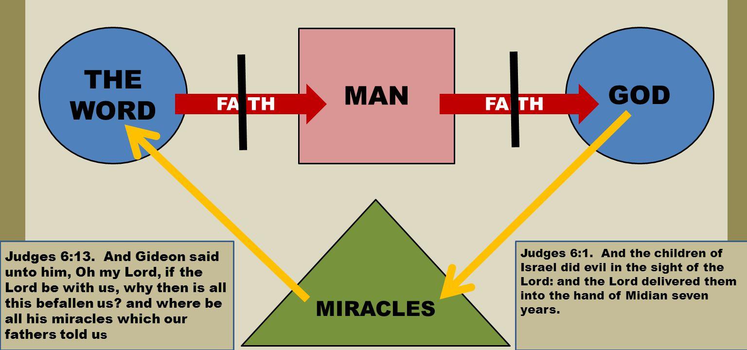 MAN THE WORD FAITH GOD MIRACLES FAITH Judges 6:13.