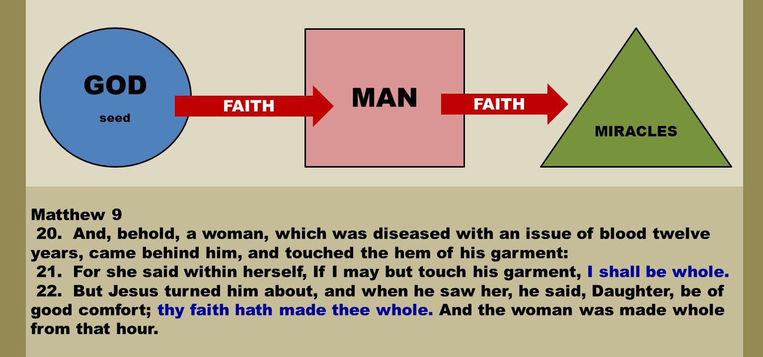 MIRACLES MAN GOD seed FAITH Matthew 9 20.