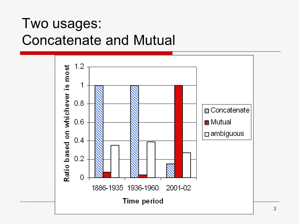 3 Two usages: Concatenate and Mutual