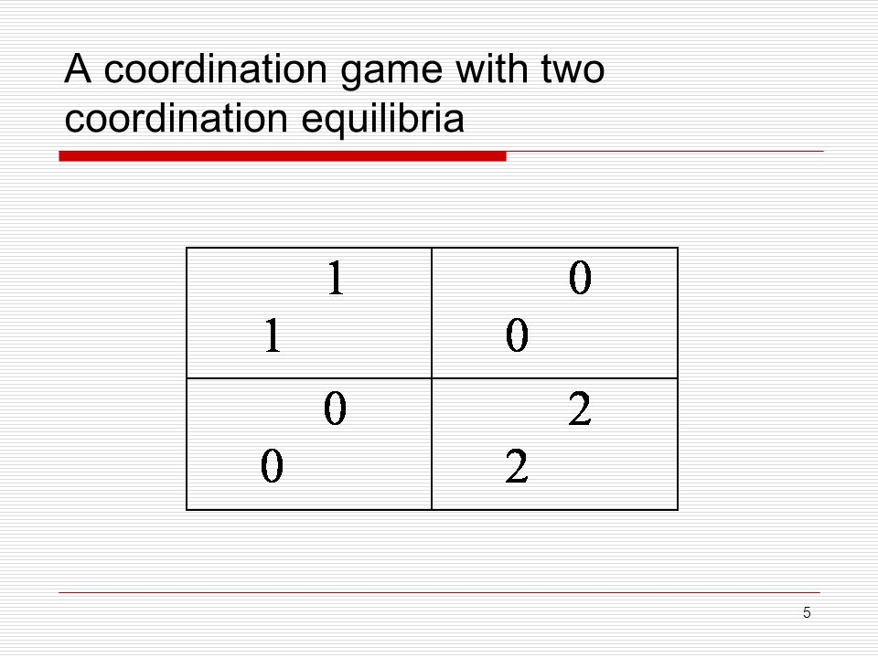 5 A coordination game with two coordination equilibria