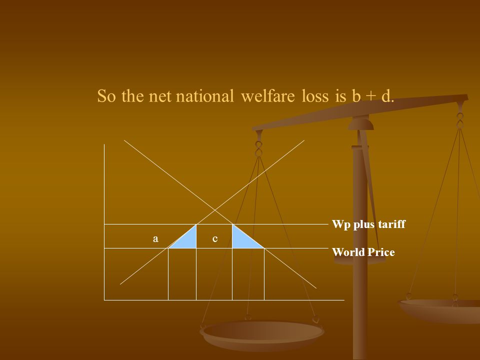 World Price Wp plus tariff a b c d So the net national welfare loss is b + d.