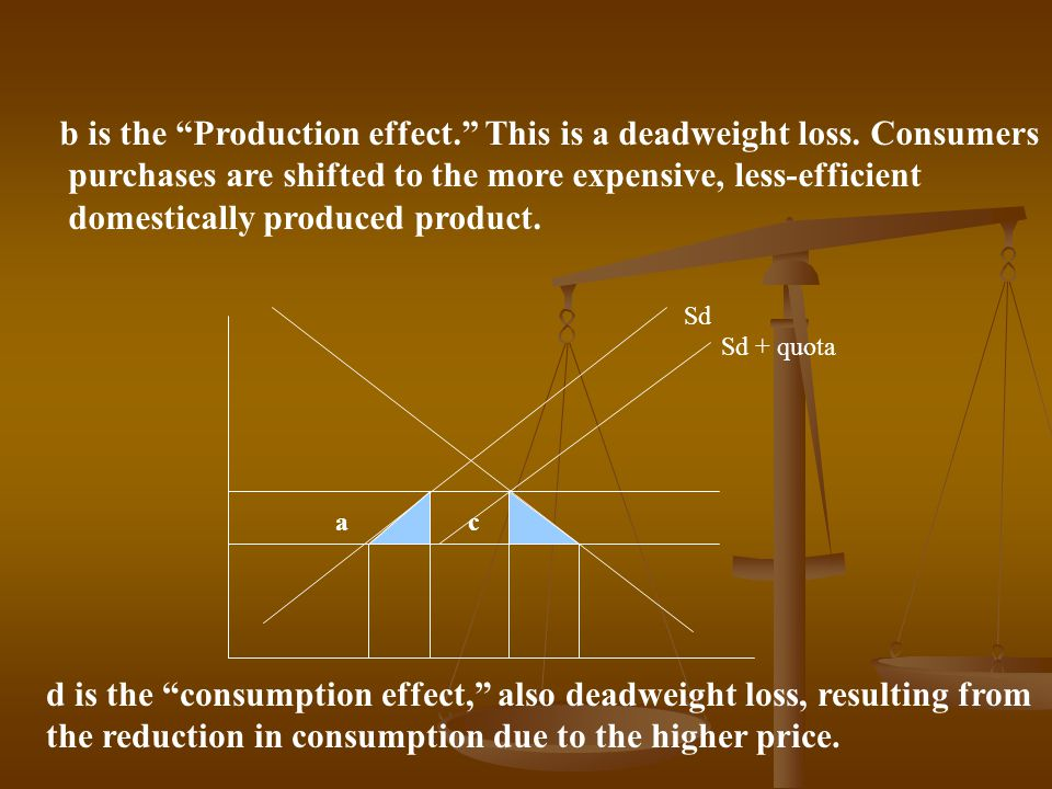 a b c d b is the Production effect. This is a deadweight loss.