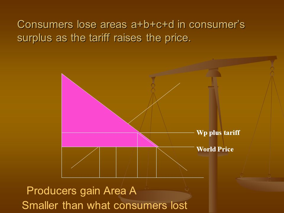 Consumers lose areas a+b+c+d in consumer's surplus as the tariff raises the price.