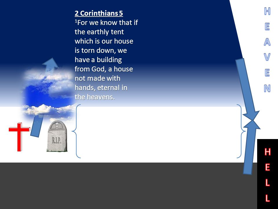 2 Corinthians 5 1 For we know that if the earthly tent which is our house is torn down, we have a building from God, a house not made with hands, eternal in the heavens.