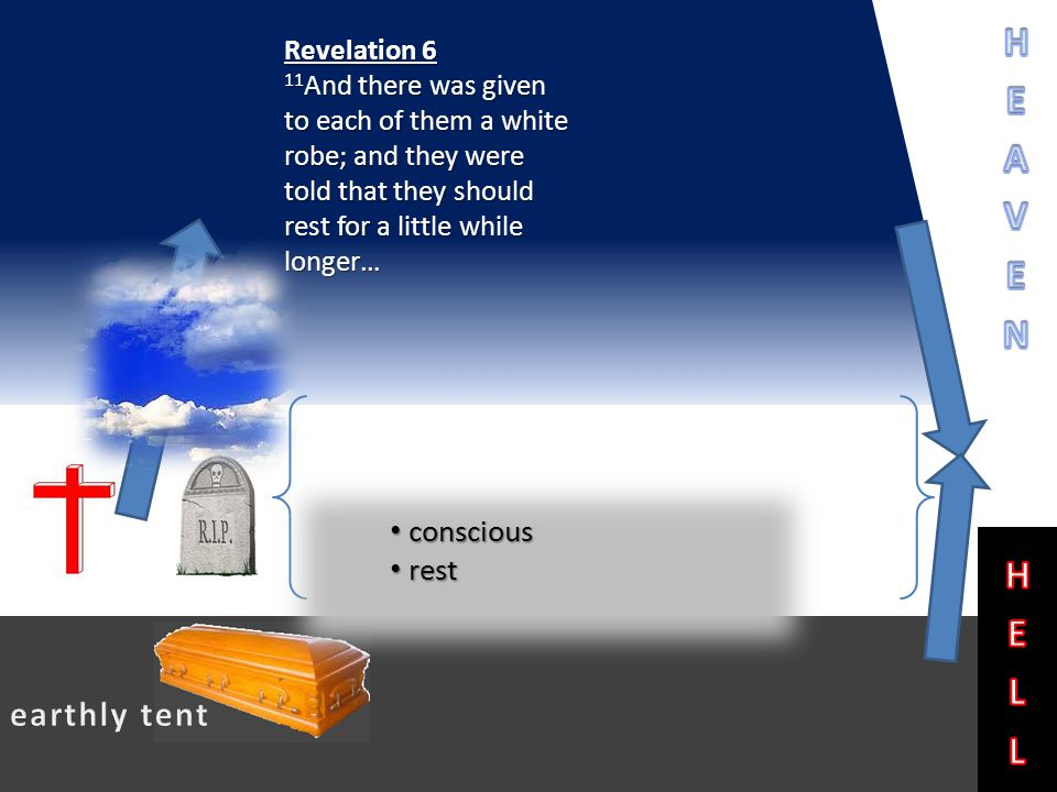 Revelation 6 11 And there was given to each of them a white robe; and they were told that they should rest for a little while longer… conscious conscious rest rest
