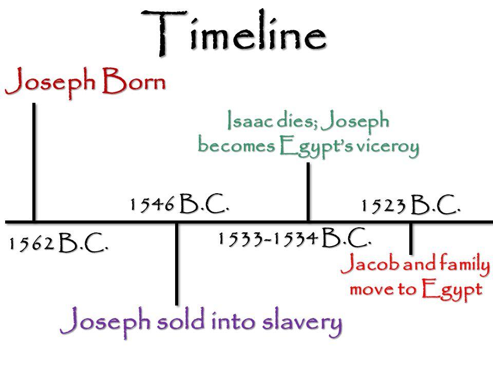 Timeline Joseph Born 1562 B.C.