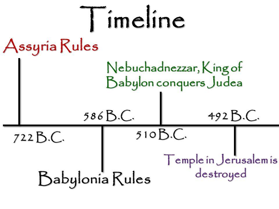 Timeline Assyria Rules 722 B.C. Babylonia Rules 586 B.C.