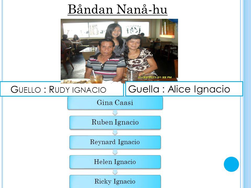 G UELLO : R UDY IGNACIO Guella : Alice Ignacio Båndan Nanå-hu Gina CaasiRuben Ignacio Reynard IgnacioHelen IgnacioRicky Ignacio