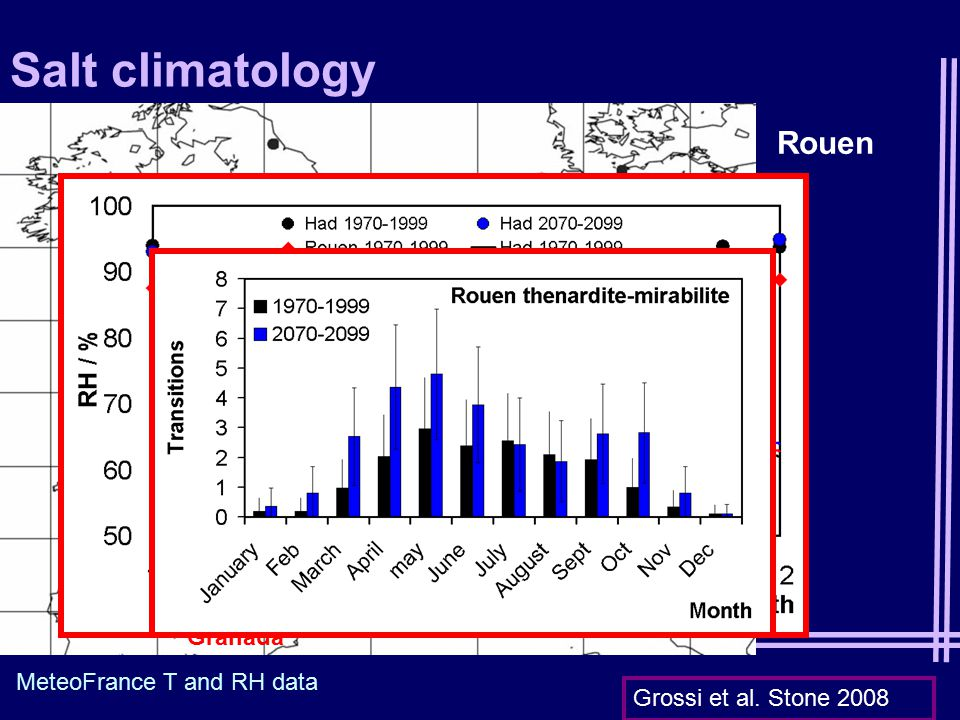 Salt climatology Grossi et al.