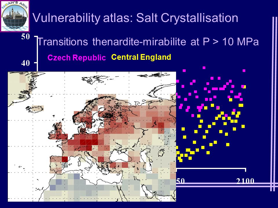Vulnerability atlas: Salt Crystallisation Transitions thenardite-mirabilite at P > 10 MPa Central England Czech Republic