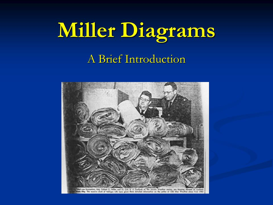Miller Diagrams A Brief Introduction