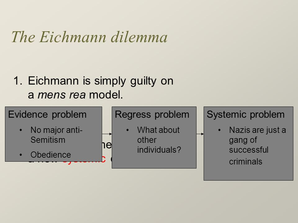 The Eichmann dilemma 1.Eichmann is simply guilty on a mens rea model.
