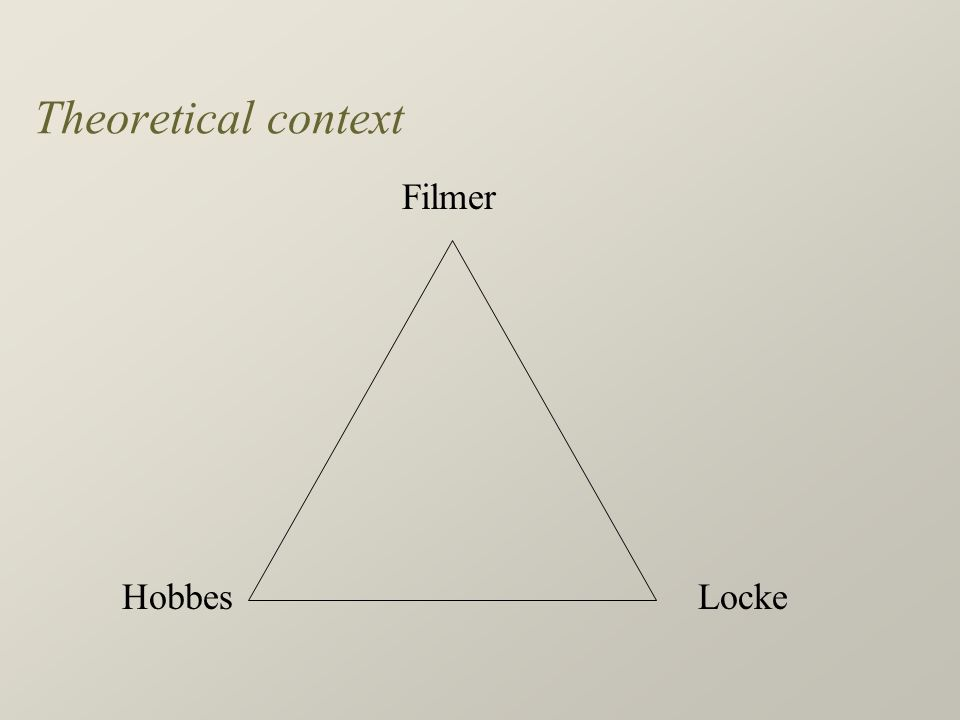 Theoretical context Filmer LockeHobbes