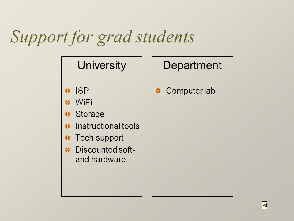 Support for grad students University ISP WiFi Storage Instructional tools Tech support Discounted soft- and hardware Department Computer lab