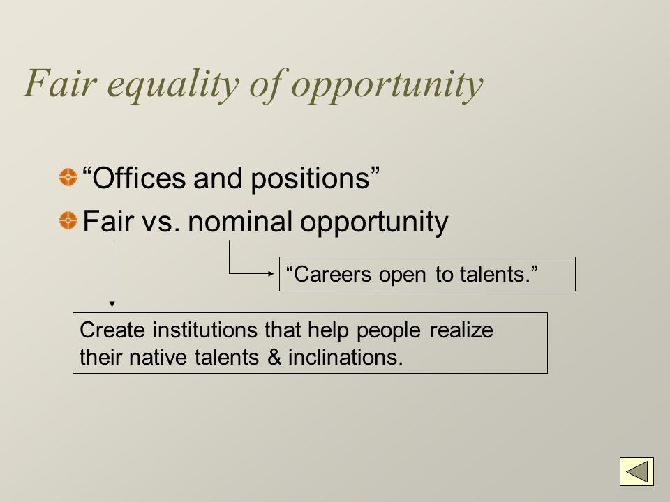 Fair equality of opportunity Offices and positions Fair vs.