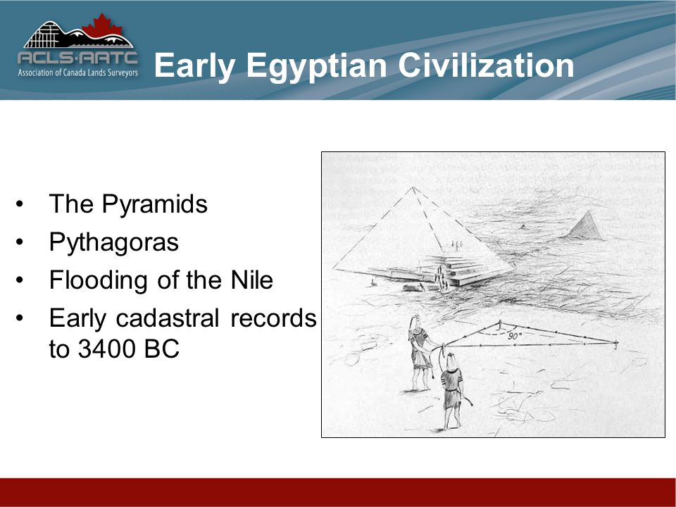 The Pyramids Pythagoras Flooding of the Nile Early cadastral records to 3400 BC Early Egyptian Civilization