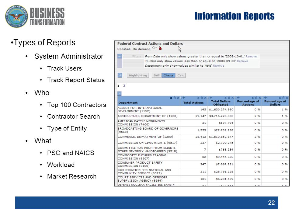 22 Information Reports Types of Reports System Administrator Track Users Track Report Status Who Top 100 Contractors Contractor Search Type of Entity What PSC and NAICS Workload Market Research