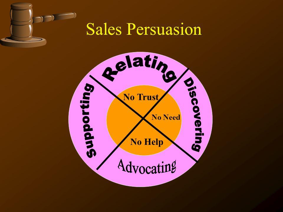 Sales Persuasion No Trust No Need No Help