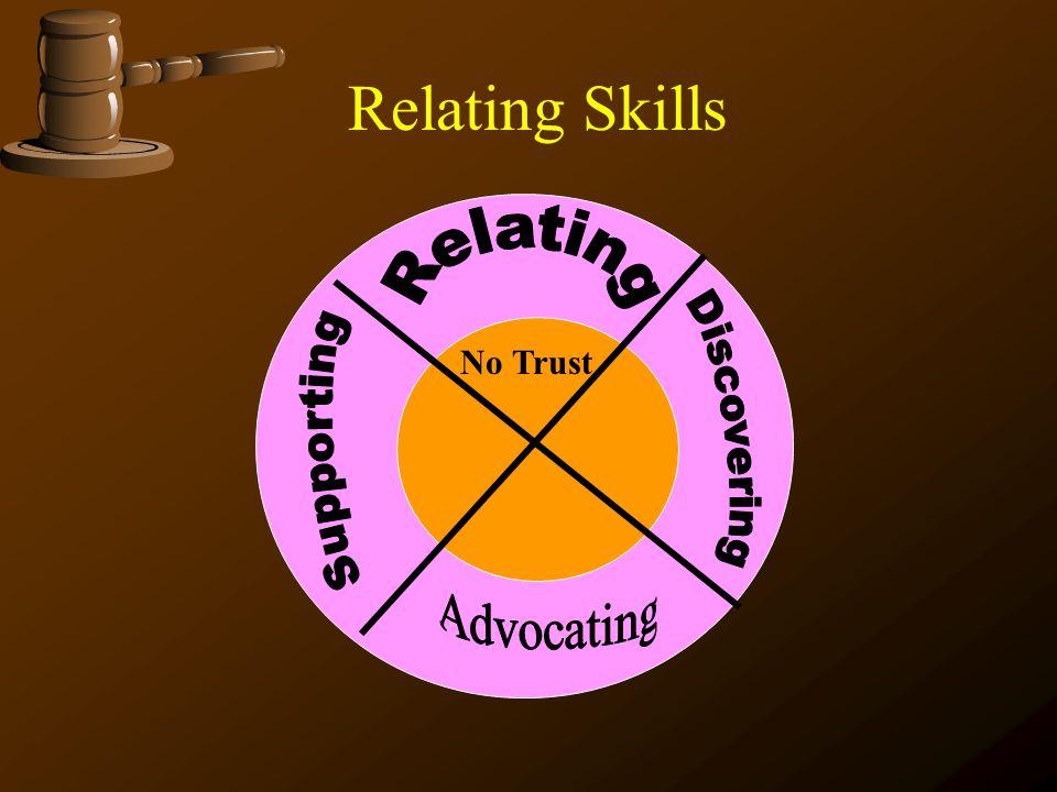Relating Skills No Trust