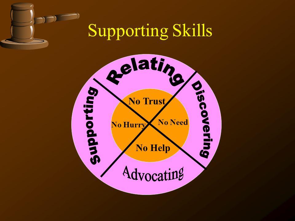 Supporting Skills No Trust No Need No Help No Hurry