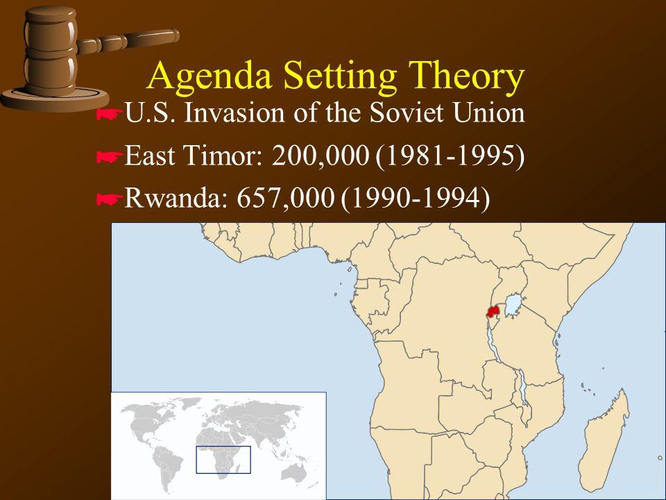 Agenda Setting Theory *U.S.