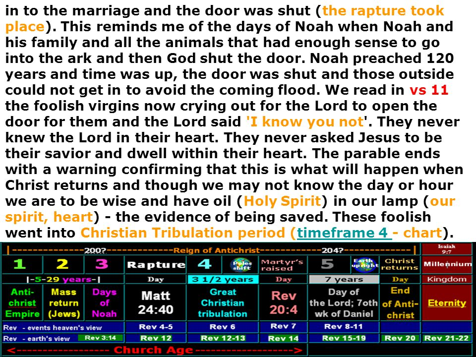 in to the marriage and the door was shut (the rapture took place). This reminds me of the days of Noah when Noah and his family and all the animals th