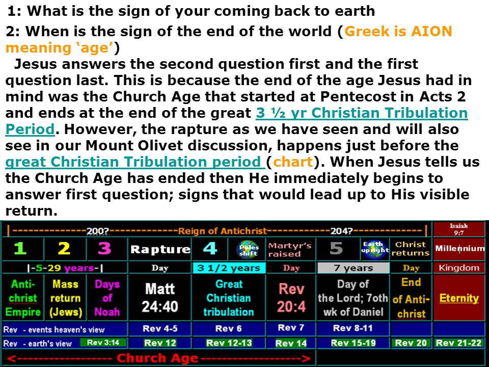 Jesus answers the second question first and the first question last. This is because the end of the age Jesus had in mind was the Church Age that star