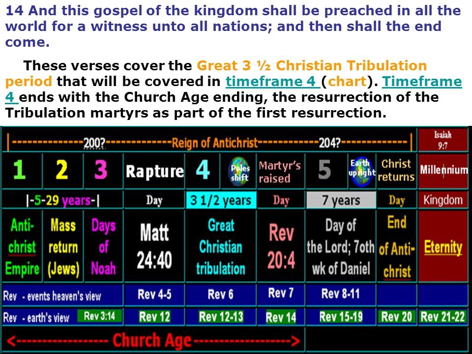 14 And this gospel of the kingdom shall be preached in all the world for a witness unto all nations; and then shall the end come. These verses cover t