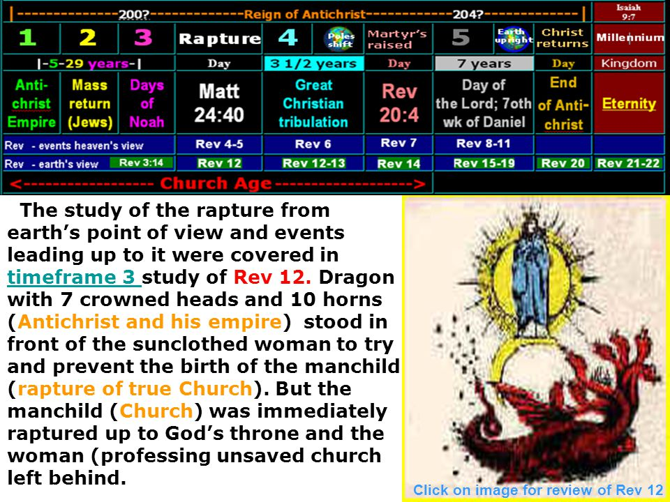 The study of the rapture from earth's point of view and events leading up to it were covered in timeframe 3 study of Rev 12. Dragon with 7 crowned hea