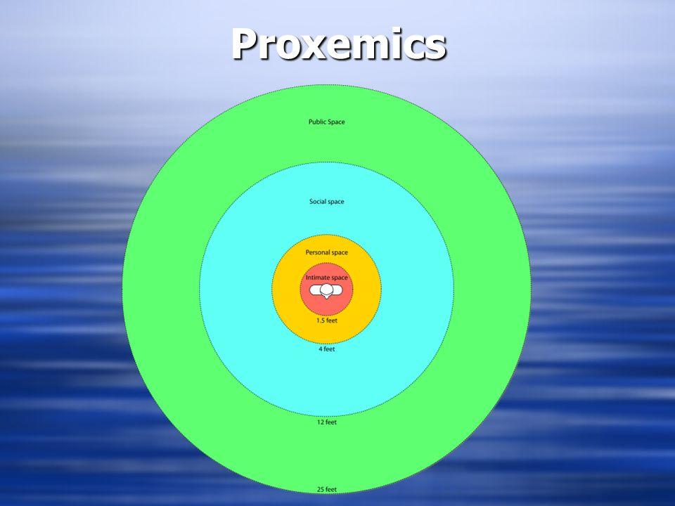 ProxemicsProxemics