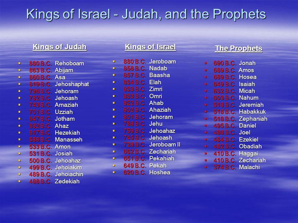 Kings of Israel - Judah, and the Prophets Kings of Judah  880 B.C.