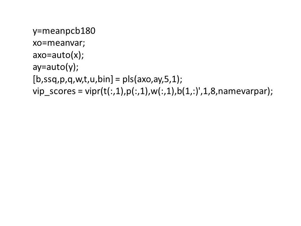 y=meanpcb180 xo=meanvar; axo=auto(x); ay=auto(y); [b,ssq,p,q,w,t,u,bin] = pls(axo,ay,5,1); vip_scores = vipr(t(:,1),p(:,1),w(:,1),b(1,:) ,1,8,namevarpar);