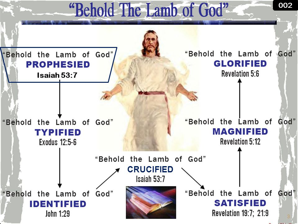 BEHOLD THE LAMB OF GOD  Isaiah 53:7 He was oppressed, and he was afflicted, yet he opened not his mouth: he is brought as a lamb to the slaughter, and as a sheep before her shearers is dumb, so he openeth not his mouth.