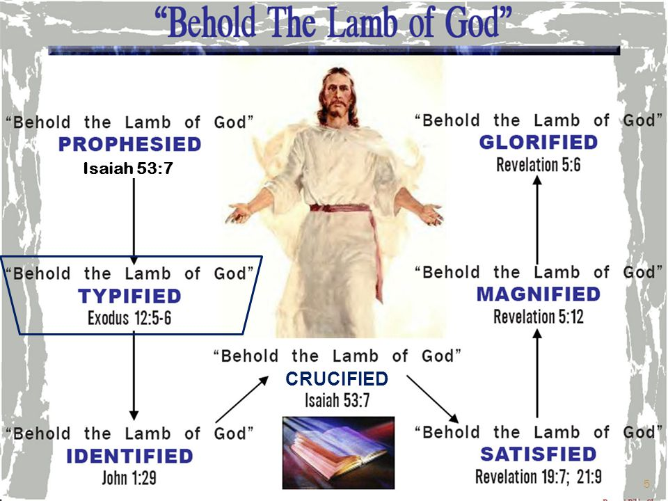 BEHOLD THE LAMB OF GOD  Revelation 5:6 And I looked, and behold, in the midst of the throne and of the four living creatures, and in the midst of the elders, stood a Lamb as though it had been slain, having seven horns and seven eyes, which are the seven Spirits of God sent out into all the earth.