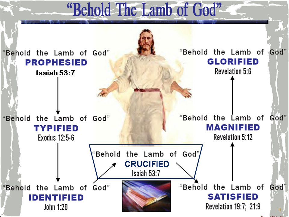 BEHOLD THE LAMB OF GOD  Isaiah 53:7 He was oppressed and He was afflicted, Yet He opened not His mouth; He was led as a lamb to the slaughter, And as a sheep before its shearers is silent, So He opened not His mouth.