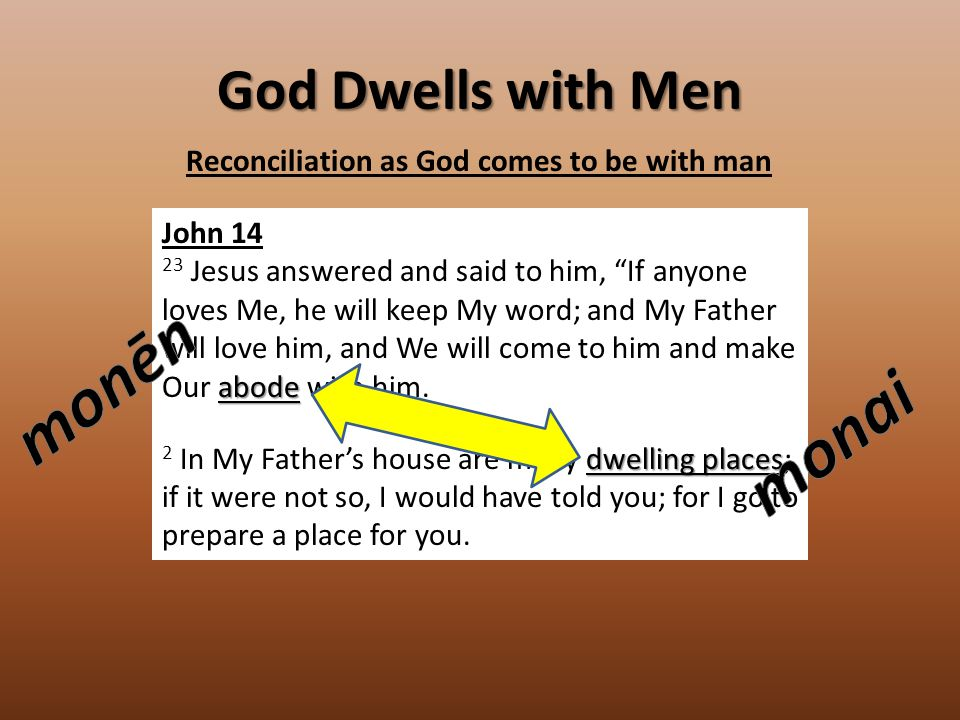 God Dwells with Men John 14 abode 23 Jesus answered and said to him, If anyone loves Me, he will keep My word; and My Father will love him, and We will come to him and make Our abode with him.