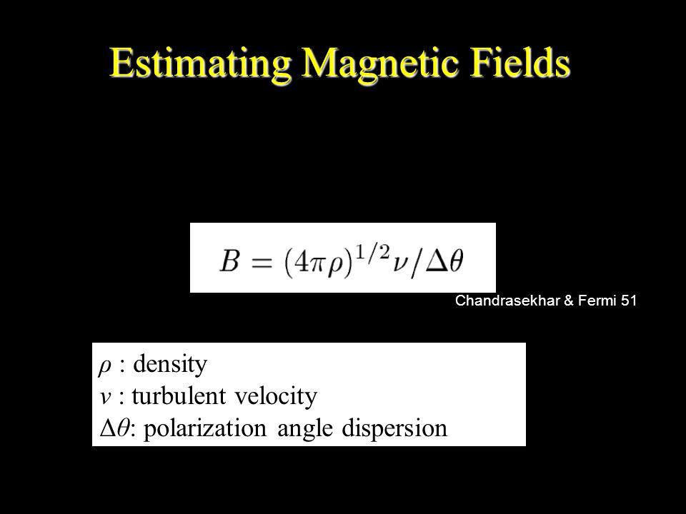 Chandrasekhar & Fermi 51 Estimating Magnetic Fields ρ : density ν : turbulent velocity Δθ: polarization angle dispersion