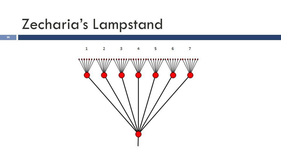 Zecharia's Lampstand 26
