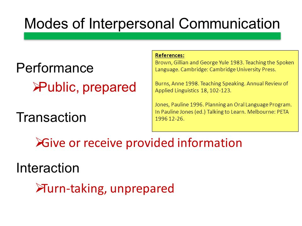 Modes of Interpersonal Communication Performance Transaction Interaction  Public, prepared  Give or receive provided information  Turn-taking, unprepared References: Brown, Gillian and George Yule 1983.