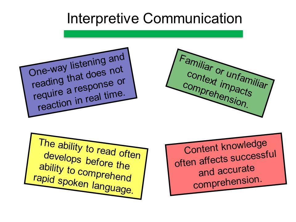 Interpretive Communication Familiar or unfamiliar context impacts comprehension.