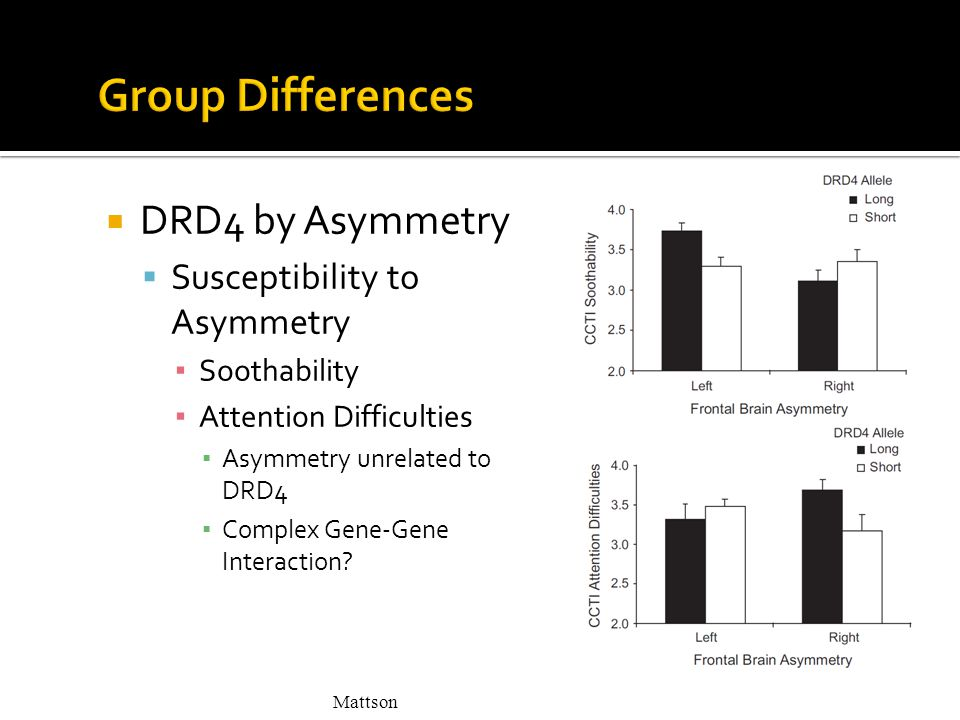  DRD4 by Asymmetry  Susceptibility to Asymmetry ▪ Soothability ▪ Attention Difficulties ▪ Asymmetry unrelated to DRD4 ▪ Complex Gene-Gene Interaction?