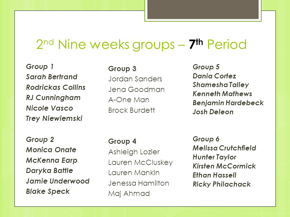 2 nd Nine weeks groups – 7 th Period Group 3 Jordan Sanders Jena Goodman A-One Man Brock Burdett Group 4 Ashleigh Lozier Lauren McCluskey Lauren Manki